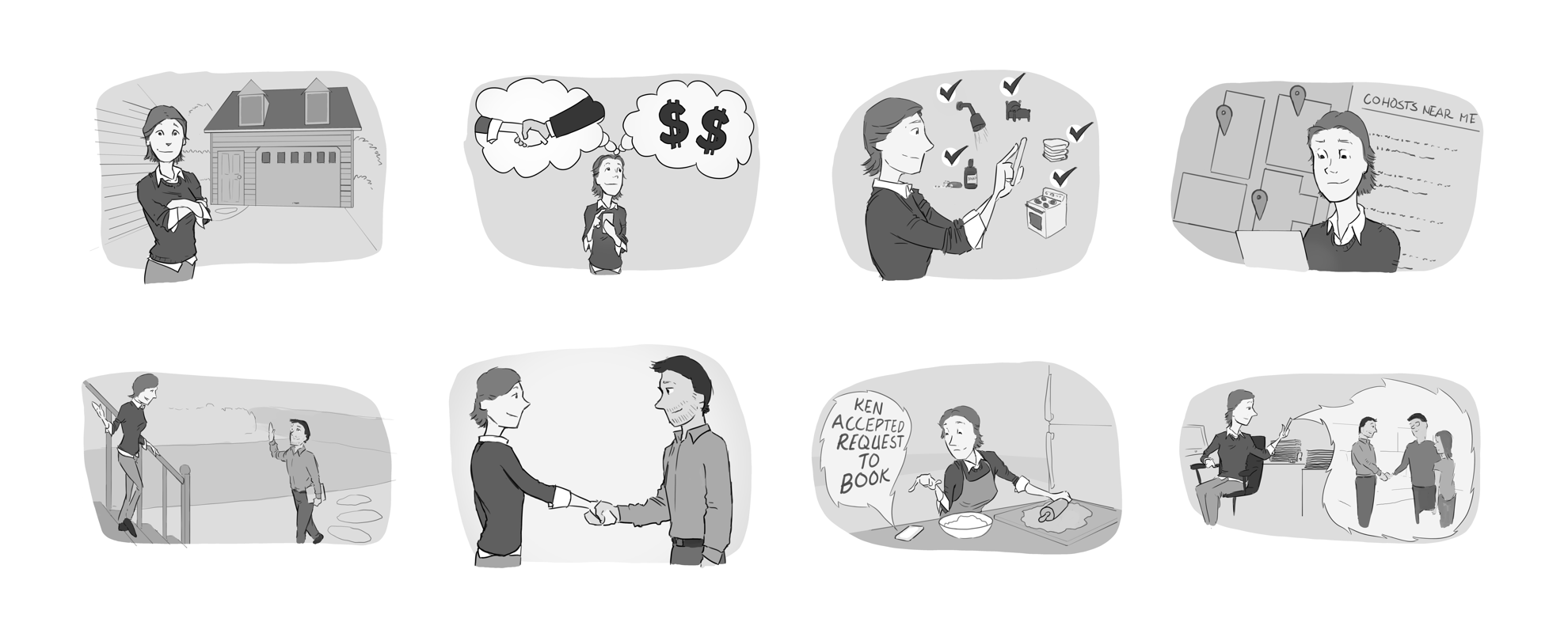Storyboards illustrating the journey of getting help from a co-host.