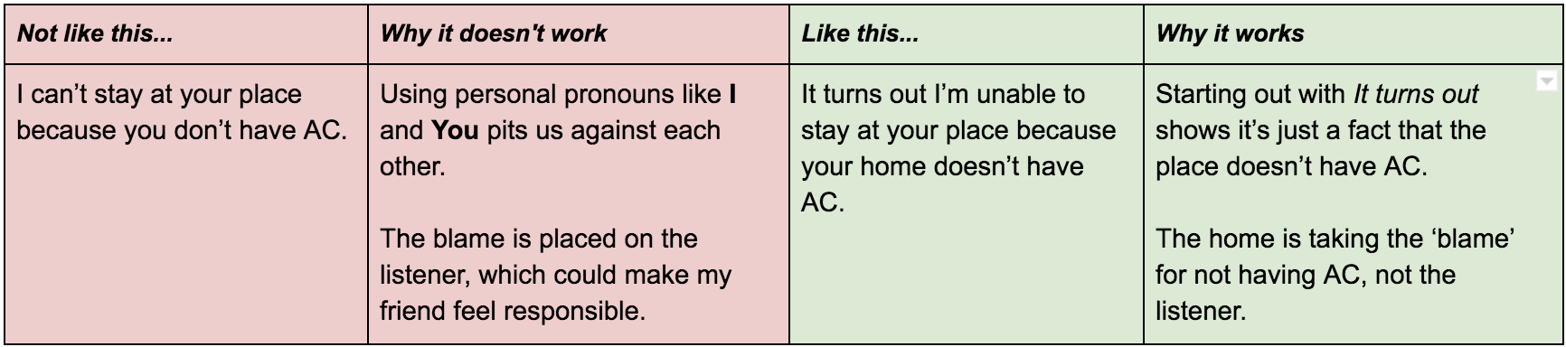 Easy Let Downs Airbnb Design